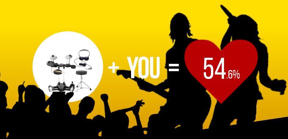 This user scored a 54.6% match with Millenium HD-50 E-Drum Set Bundle!