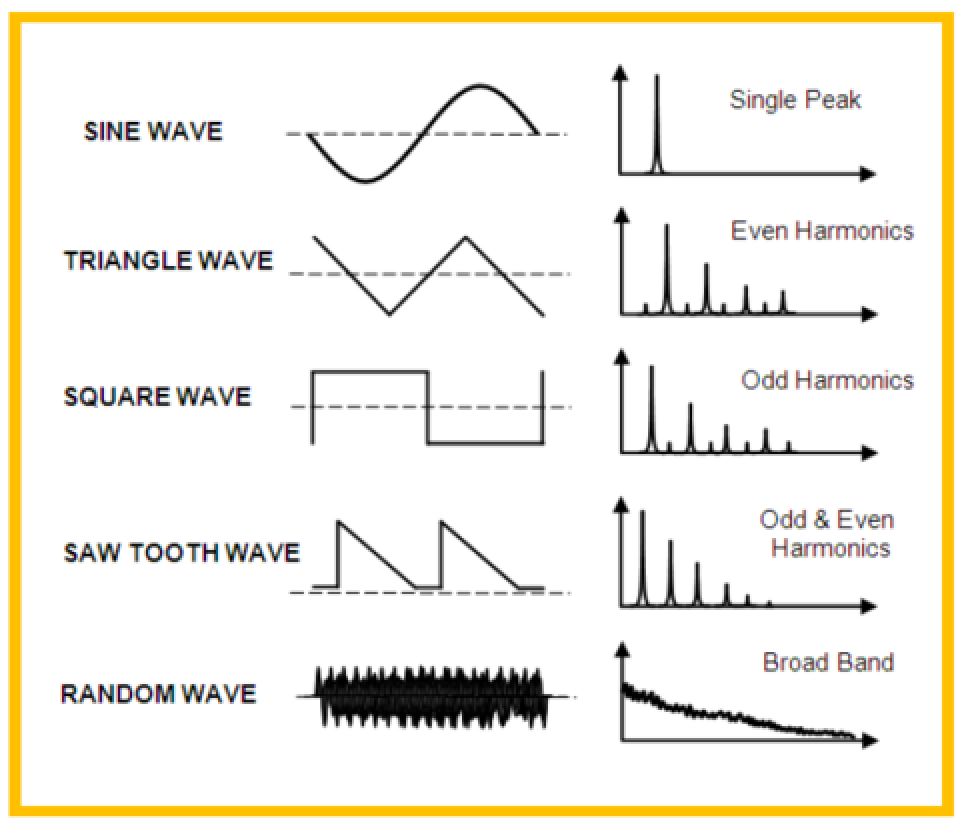 Article photo - Understanding Audio Signal Flow: Keyboards and Synthesizers