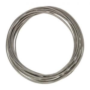 Is Allparts Stranded Shielded Braided Wire a good match for you?