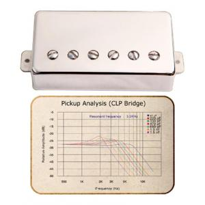 Is Artec CLP-N Pickup a good match for you?