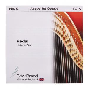 Is Bow Brand Pedal Natural Gut F No.0 a good match for you?