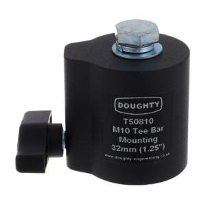 """Take the """"IS IT GOOD FOR ME"""" test for """"Doughty T50810"""", read the reviews and join the community!"""