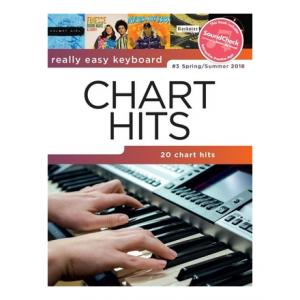 "Take the ""IS IT GOOD FOR ME"" test for ""Hal Leonard Easy Keyboard:Chart Hits"", read the reviews and join the community!"