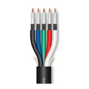 """Take the """"IS IT GOOD FOR ME"""" test for """"Sommer Cable Transit 3 Video Cable"""", read the reviews and join the community!"""