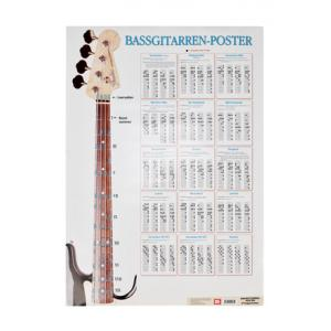 """Take the """"IS IT GOOD FOR ME"""" test for """"Voggenreiter Poster Bass Guitars"""", read the reviews and join the community!"""