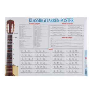 """Take the """"IS IT GOOD FOR ME"""" test for """"Voggenreiter Poster Classic Guitars"""", read the reviews and join the community!"""