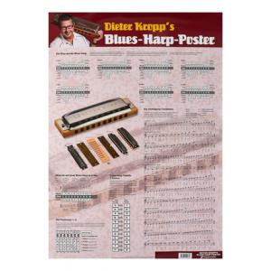 """Take the """"IS IT GOOD FOR ME"""" test for """"Voggenreiter Poster Kropp Blues Harp"""", read the reviews and join the community!"""