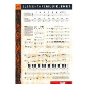 """Take the """"IS IT GOOD FOR ME"""" test for """"Voggenreiter Poster Musiklehre"""", read the reviews and join the community!"""