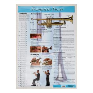 """Take the """"IS IT GOOD FOR ME"""" test for """"Voggenreiter Poster Trumpet"""", read the reviews and join the community!"""