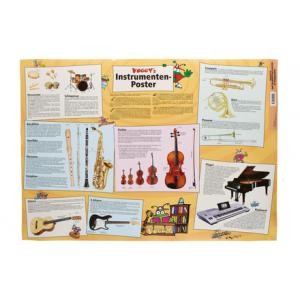 """Take the """"IS IT GOOD FOR ME"""" test for """"Voggenreiter Voggys Instrumenten-Poster"""", read the reviews and join the community!"""